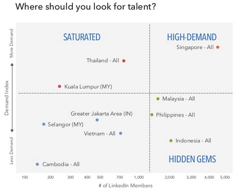 finance-southeast-asia