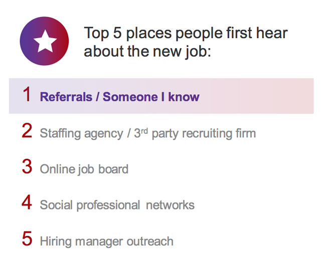 top places people find jobs