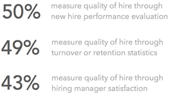 quality of hire