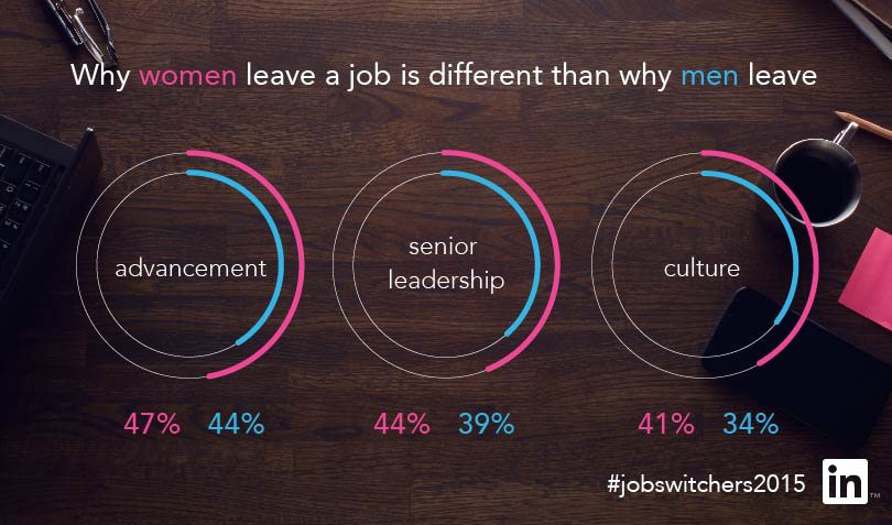 why women change jobs
