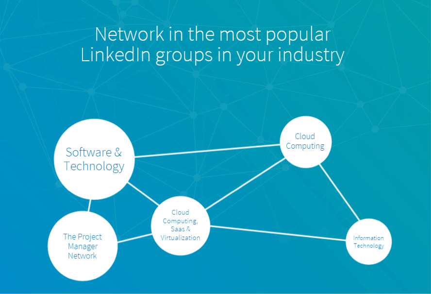 linkedin industry reports