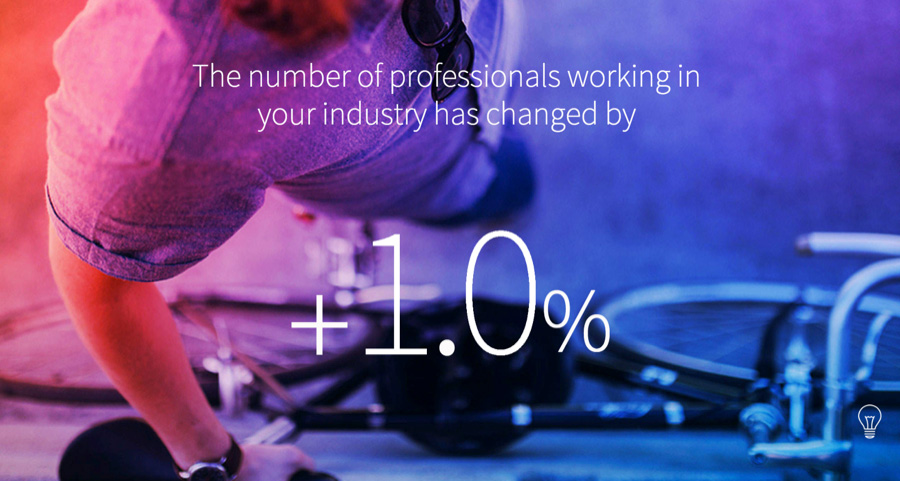 linkedin industry reports