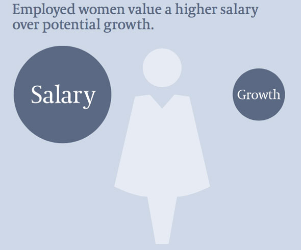 benefits of gender diversity in the workplace