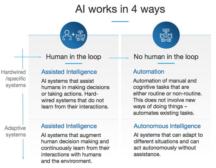 9 Ways AI Will Reshape Recruiting (and How You Can Prepare
