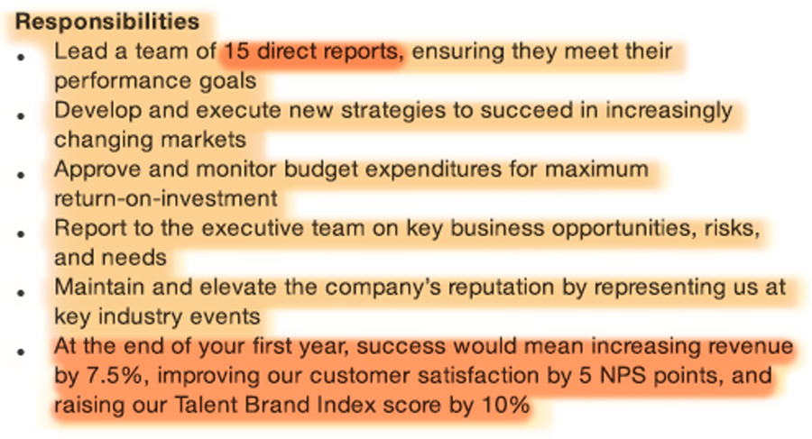 "Screenshot of sample job description with bullets beneath a ""Responsibilities"" subhead  Most highlighted sections include ""lead a team of 15 direct reports"" and ""At the end of your first year, success would mean increasing revenue by 7.5%, improving our customer satisfaction by 5 NPS points, and raising our Talent Brand Index score by 10%"""