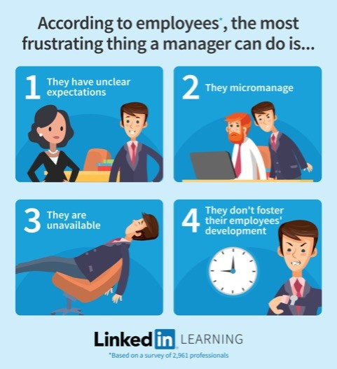 Employees Share the 4 Most Frustrating Things Bosses Do | LinkedIn Talent Blog