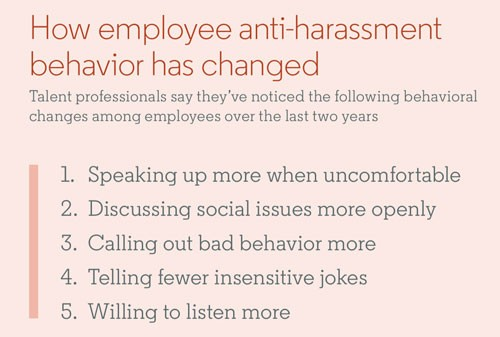 7 Impactful Ways To Combat Sexual Harassment In The Workplace