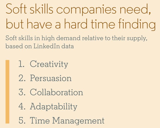 LinkedIn's Head of Recruiting Weighs In on the Top Talent