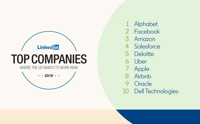 Here Are the Top Companies of 2019 | LinkedIn Talent Blog
