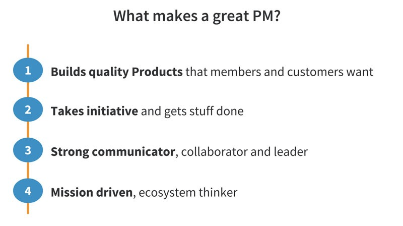 Screenshot from slideshow:  What makes a great product manager?  1. Builds quality products that members and customers want 2. Takes initiative and gets stuff done 3. Strong communicator, collaborator, and leader 4. Mission driven, ecosystem thinker