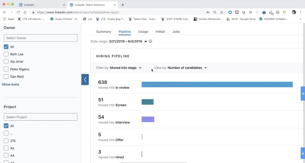 Screenshot from product demo of LinkedIn Talent Hub. Portrays feature that allows users to view data and insights of candidates in their recruiting pipeline, including:  - moved into In Review - moved into Screen - moved into Interview - moved into Offer - moved into Hired