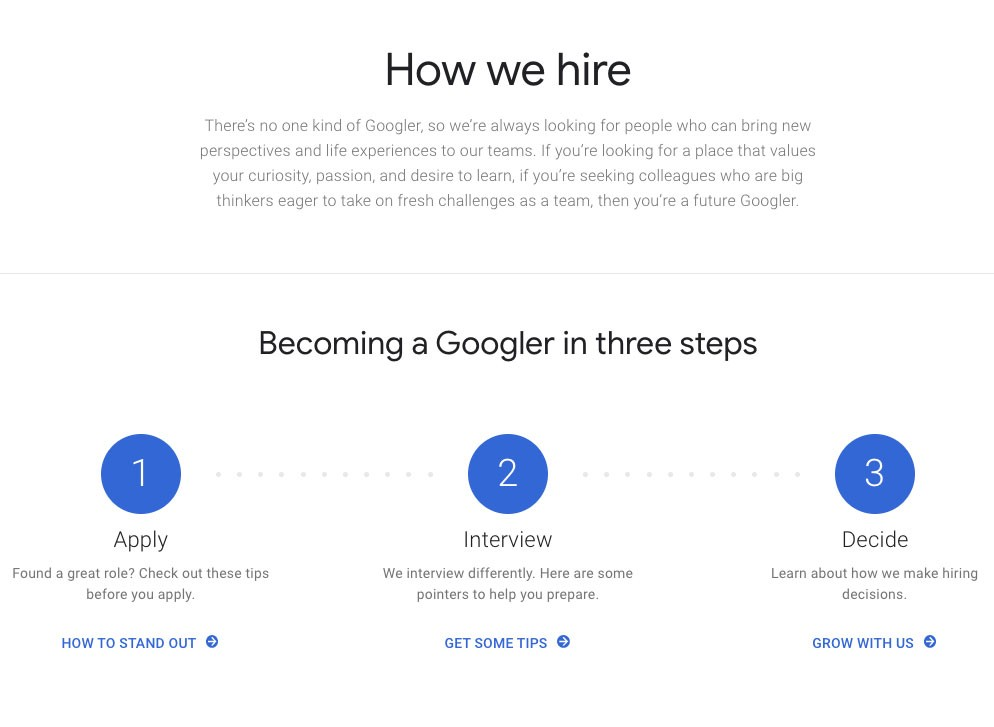 Screenshot from Google's careers page (https://careers.google.com/how-we-hire/):  How we hire  There's no one kind of Googler, so we're always looking for people who can bring new perspectives and life experiences to our teams. If you're looking for a place that values your curiosity, passion, and desire to learn, if you're seeking colleagues who are big thinkers eager to take on fresh challenges as a team, then you're a future Googler.  Becoming a Googler in three steps:  1) Apply Found a great role? Check out these tips before you apply.  2) Interview We interview differently. Here are some pointers to help you prepare.  3) Decide Learn about how we make hiring decisions.