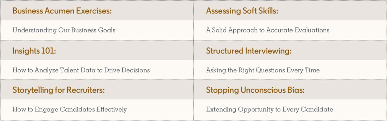 A screenshot from The Future of Recruiting Report that shows examples of courses talent leaders can provide for the members of their recruiting team, including:  Business Acumen Exercises: Understanding Our Business Goals Insights 101: How to Analyze Data to Drive Decisions Storytelling for Recruiters: How to Engage Candidates Effectively Assessing Soft Skills: A Solid Approach to Accurate Evaluations Structured Interviewing: Asking the Right Questions Every Time Stopping Unconscious Bias: Extending Opportunity to Every Candidate