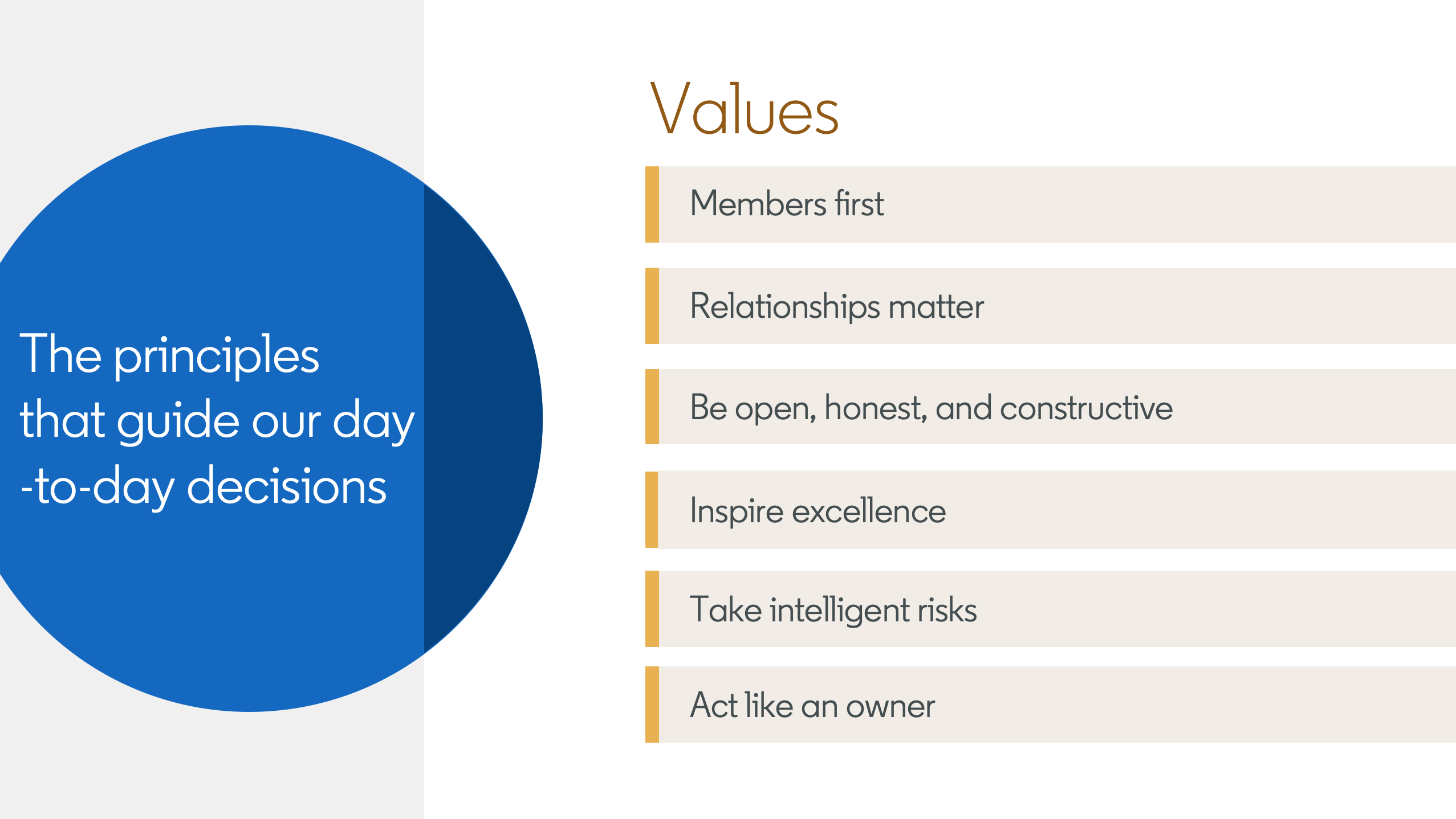 Screenshot of slide from LinkedIn onboarding deck:  The principles that guide our day-to-day decisions  Values: - Members first - Relationships matter - Be open, honest, and constructive - Inspire excellence - Take intelligent risks - Act like an owner