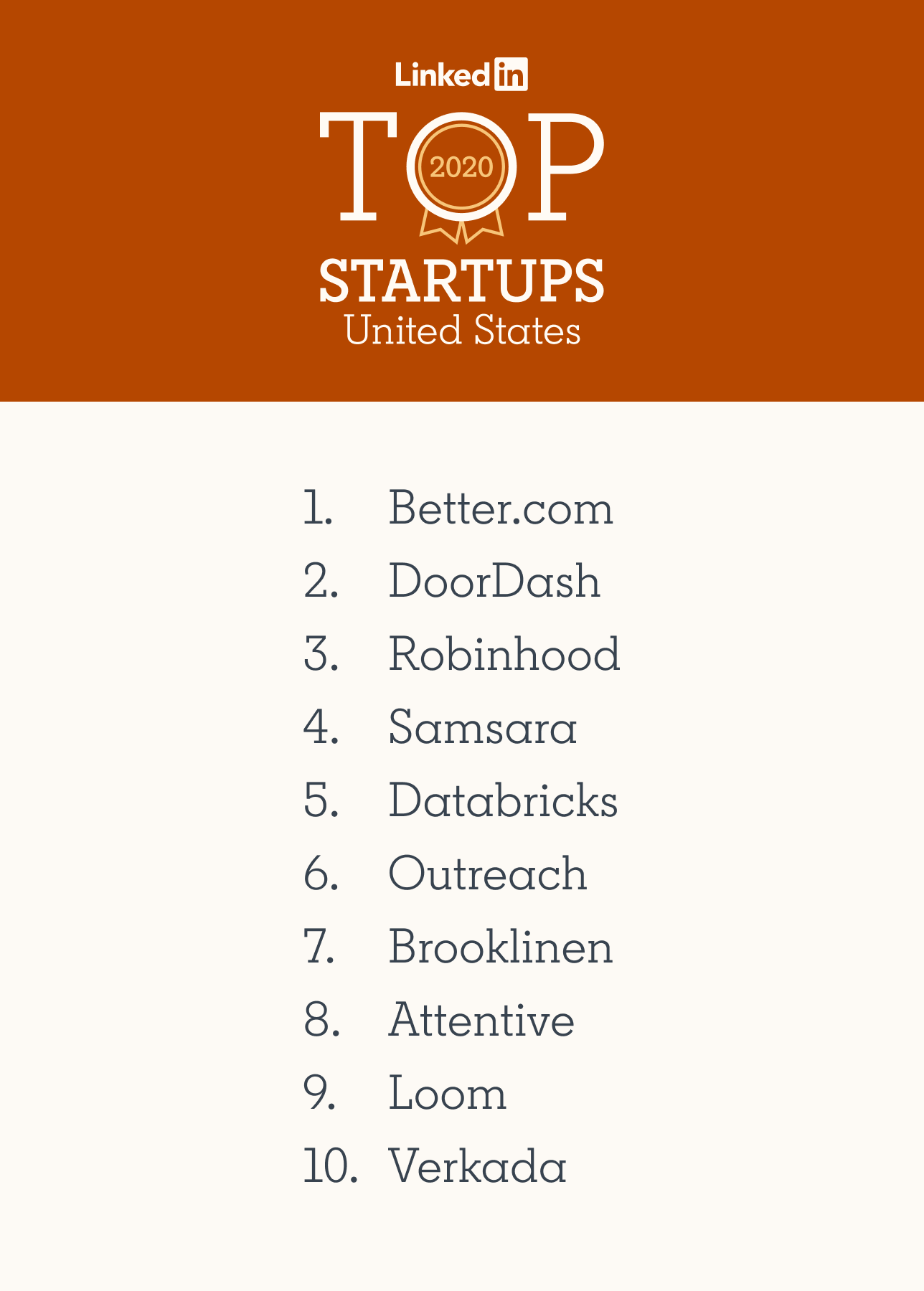 LinkedIn Top U.S. Startups of 2020: 1)Better.com 2)DoorDash 3)Robinhood 4)Samsara 5)Databricks 6)Outreach 7)Brooklinen 8)Attentive 9)Loom 10)Verkada