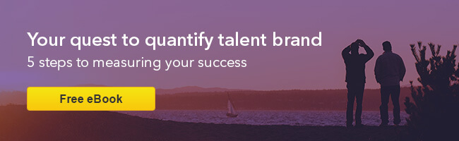 measure talent brand