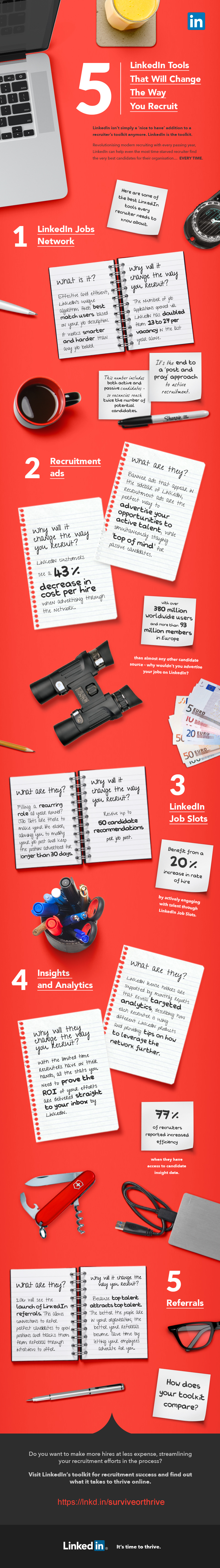 5 LinkedIn Tools That Will Change The Way You Recruit