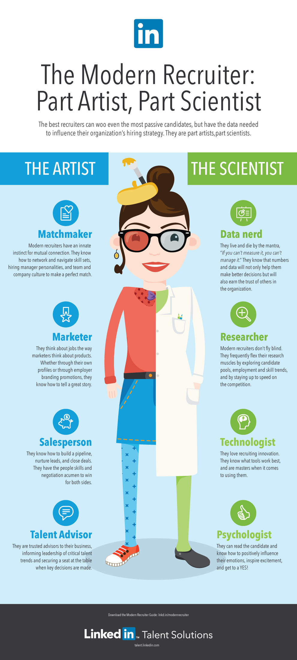 the modern recruiter infographic