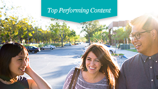 Top Performing Content