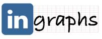 inGraphs