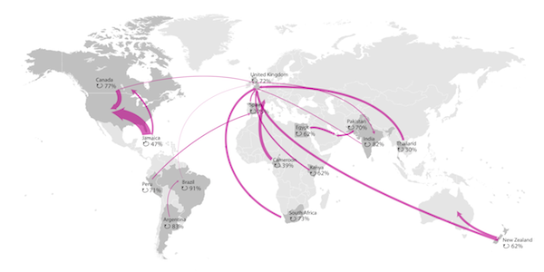 Branching map of cross-country and cross-continental relationships