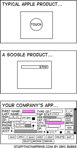 The Product Guru