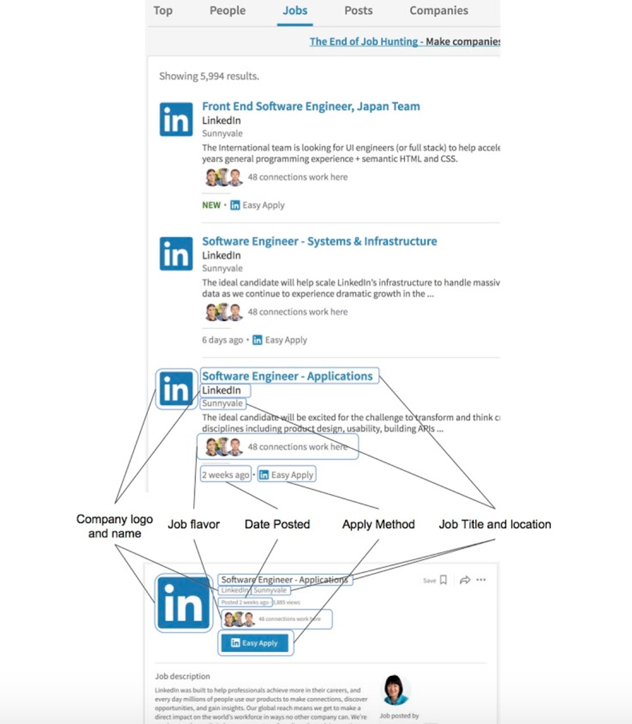 Implementing Instant Job Listing Pages Linkedin Engineering