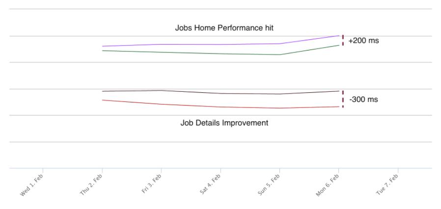 instant_job5