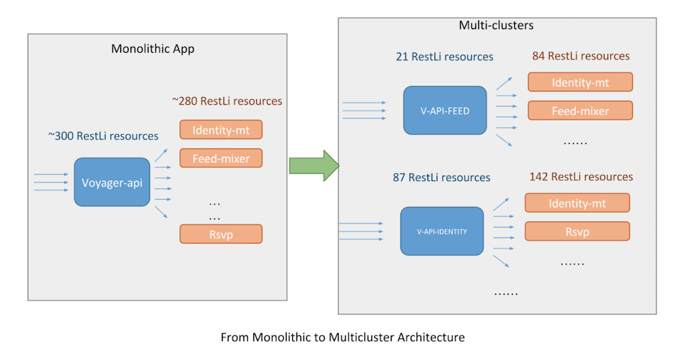 multicluster2