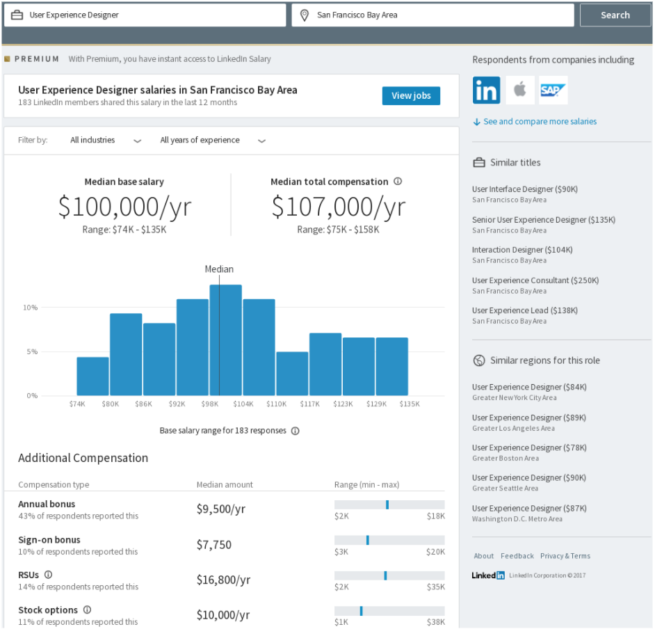 The Statistical Modeling System Powering LinkedIn Salary