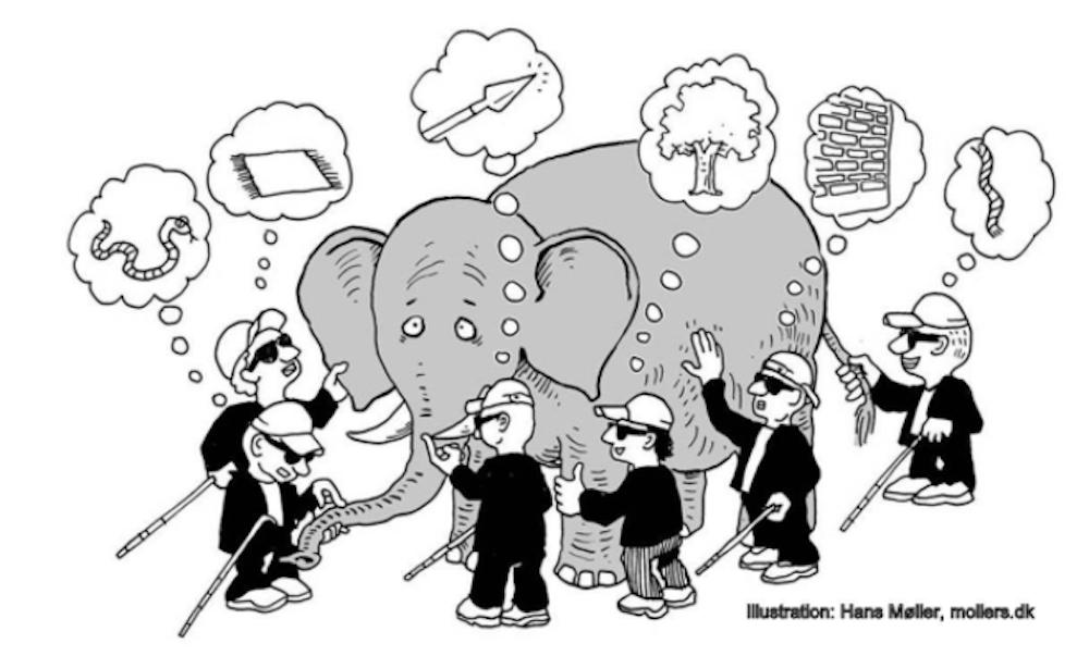 scaling-decision-making-2