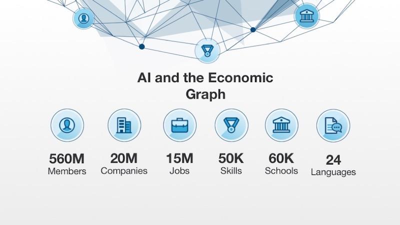 AI-Academy-Image
