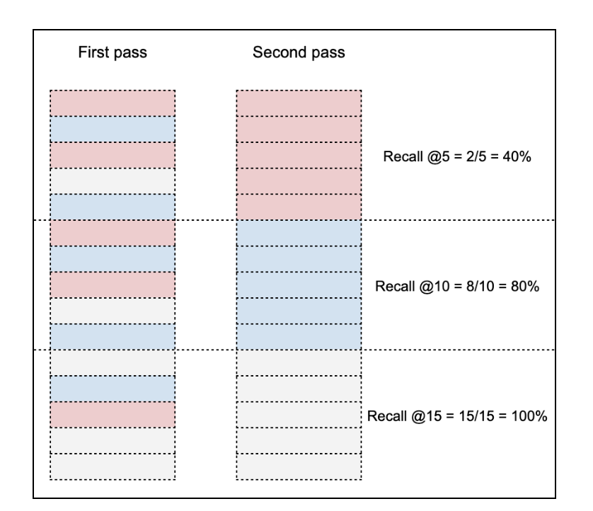 recall-calculation-example