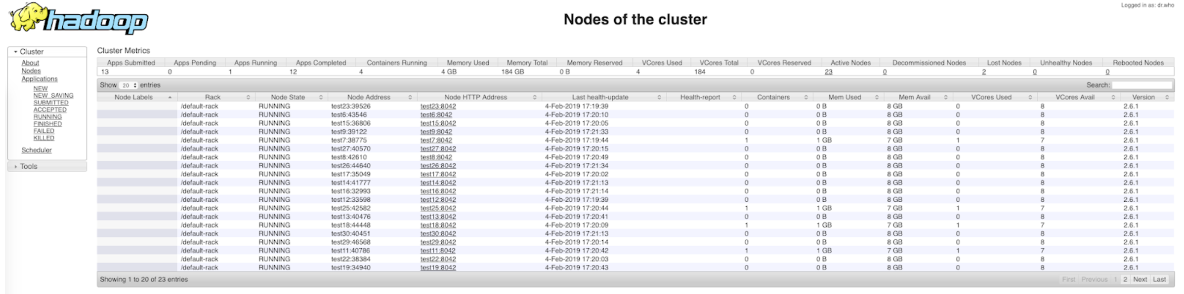 cluster-nodes-example