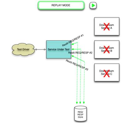 replay-mode-diagram
