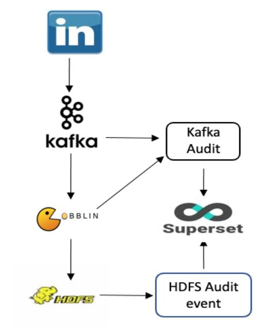 faster-method-diagram