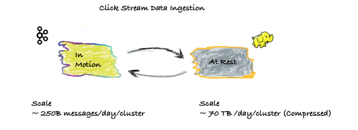illustration-of-scale-of-monitoring-use-case
