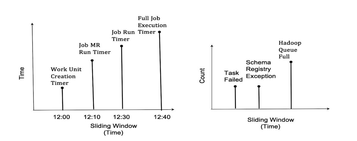 model-for-runtime-monitoring