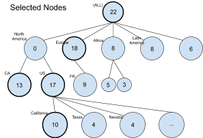 diagram-of-selected-nodes