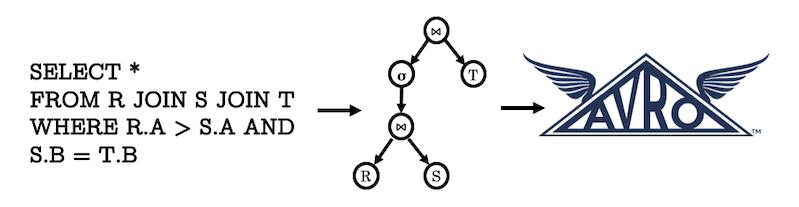 diagram-of-a-view-schema-derivation
