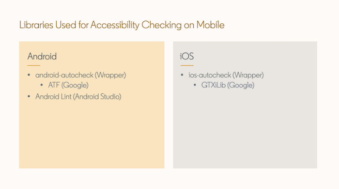 diagram-listing-the-libraries-used-for-accessibility-checking-on-mobile