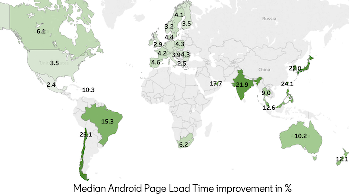 global-map-showing-mean-android-page-load-time-improvement-by-region