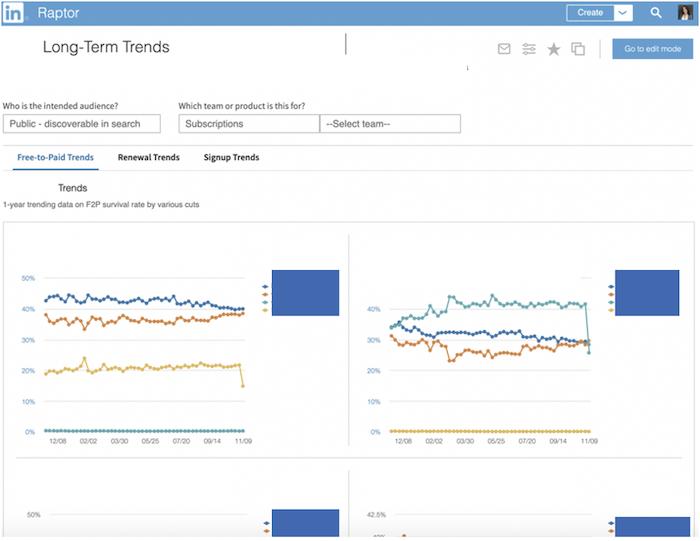 mock-screenshot-of-a-premium-data-dashboard