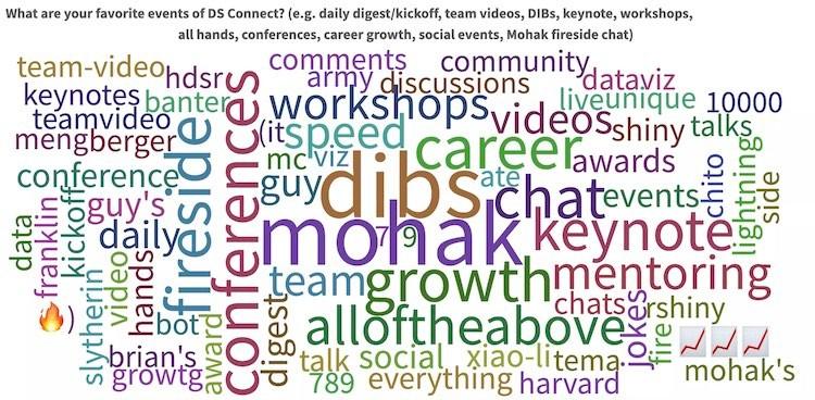 data-science-week-word-cloud