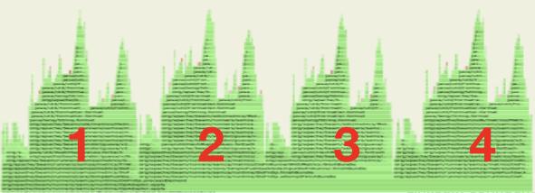 CPU-profiling-results-showing-four-update-metrics-calls