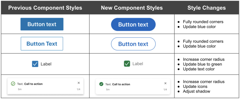 table-showing-visual-comparisons-of-buttons-checkboxes-and-toasts-along-with-notes-on-the-style-changes-from-the-previous-design-to-the-new-design
