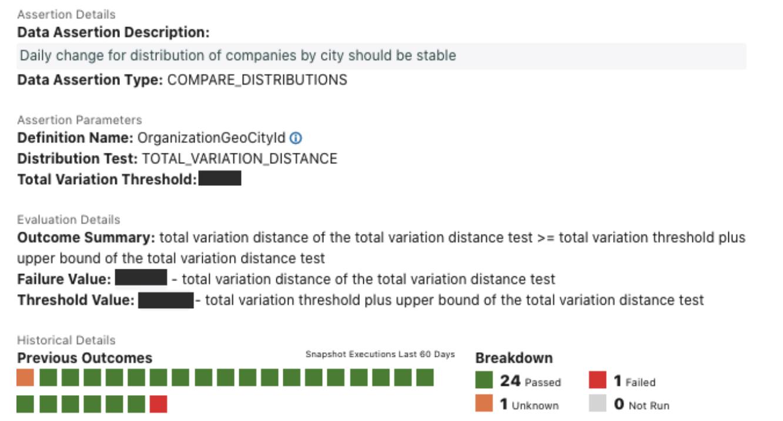 Screenshot of Data Sentinel failed validation page