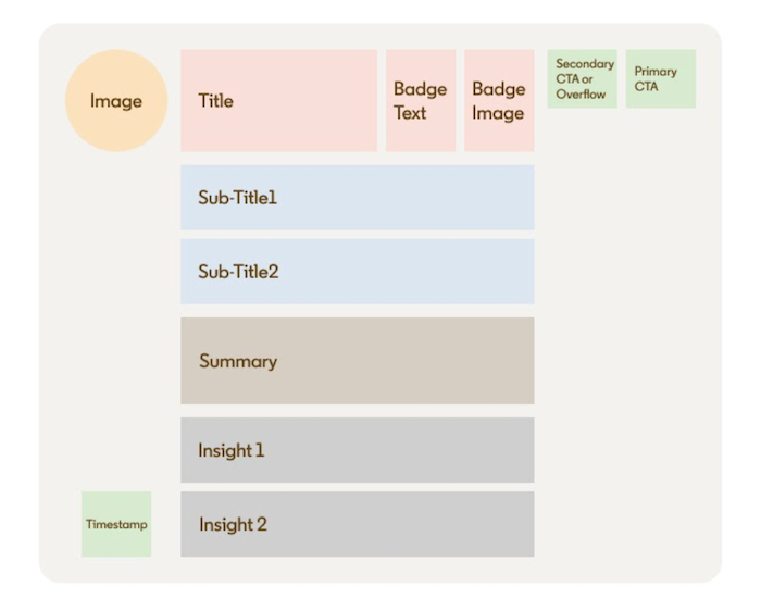 defined-extensible-templates-containing-slots-for-each-ui-element