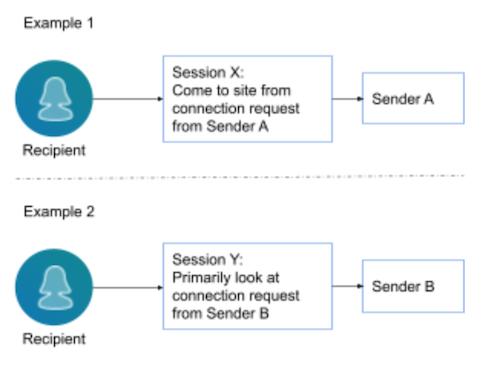 illustration-of-attribution-framework-developed-for-testing