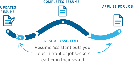 Resume Assistant Office 365 LinkedIn